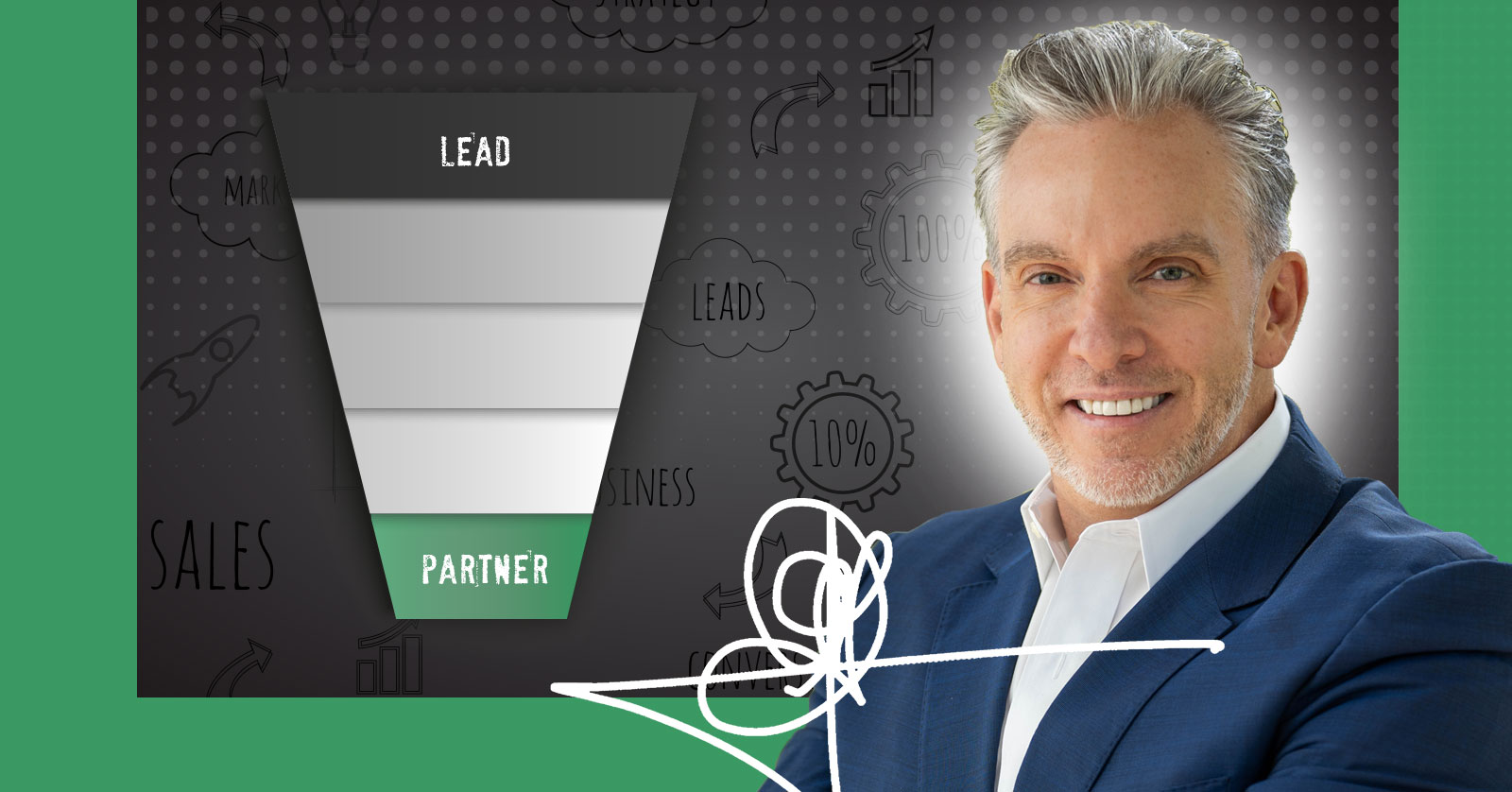 323: Converting Leads – Part 1 | Master Sales Series